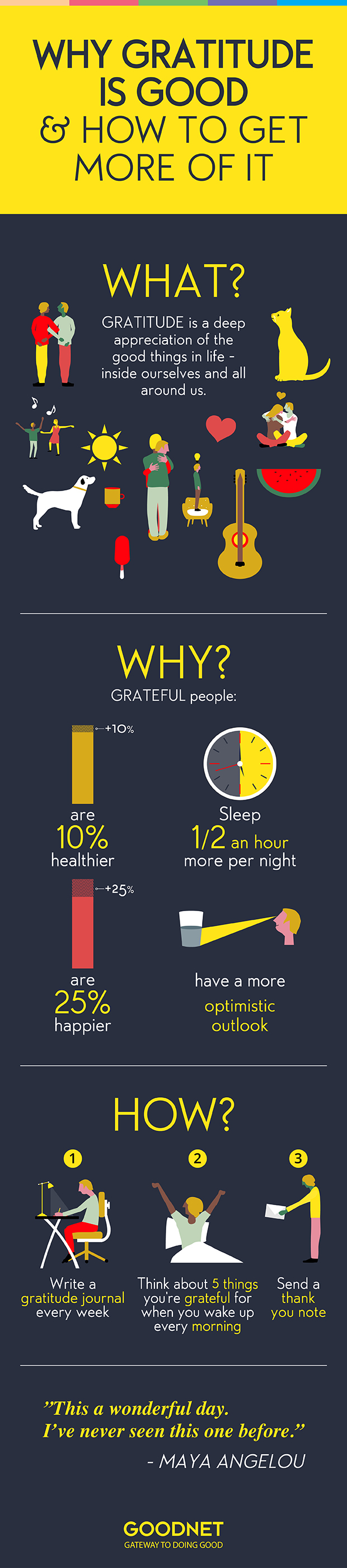 Why Gratitude is Good and How to Get More of it WHAT