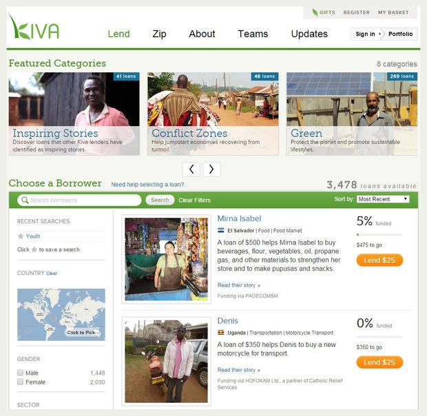 Kiva crowdfunding site