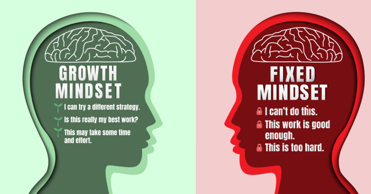 The different thoughts of a growth mindset versus those of a fixed mindset are illustrated.